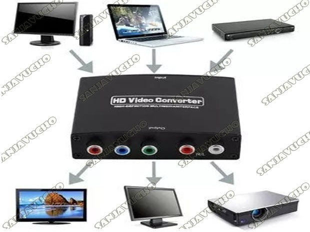 CONVERSOR HDMI A COMPONENTE RGB YPBPR AUDIO + VIDEO